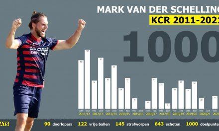 Mijlpaal Mark: 1000 doelpunten in KCR 1